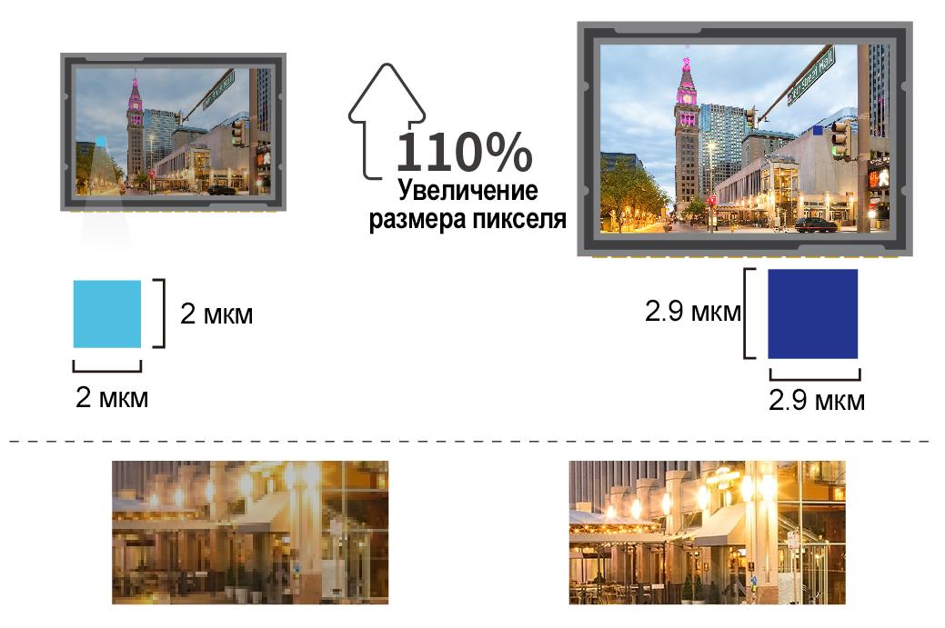 Dahua Technology выпустила IP-видеокамеры Full-color